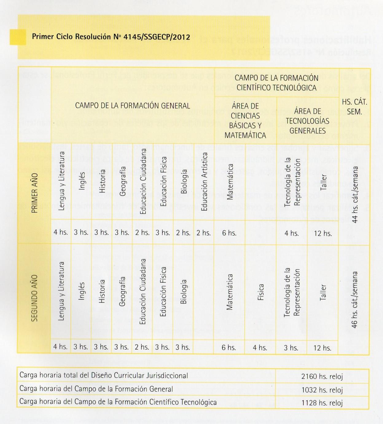 Planes de Estudio   Escuela Técnica Nº16 D.E.17 \